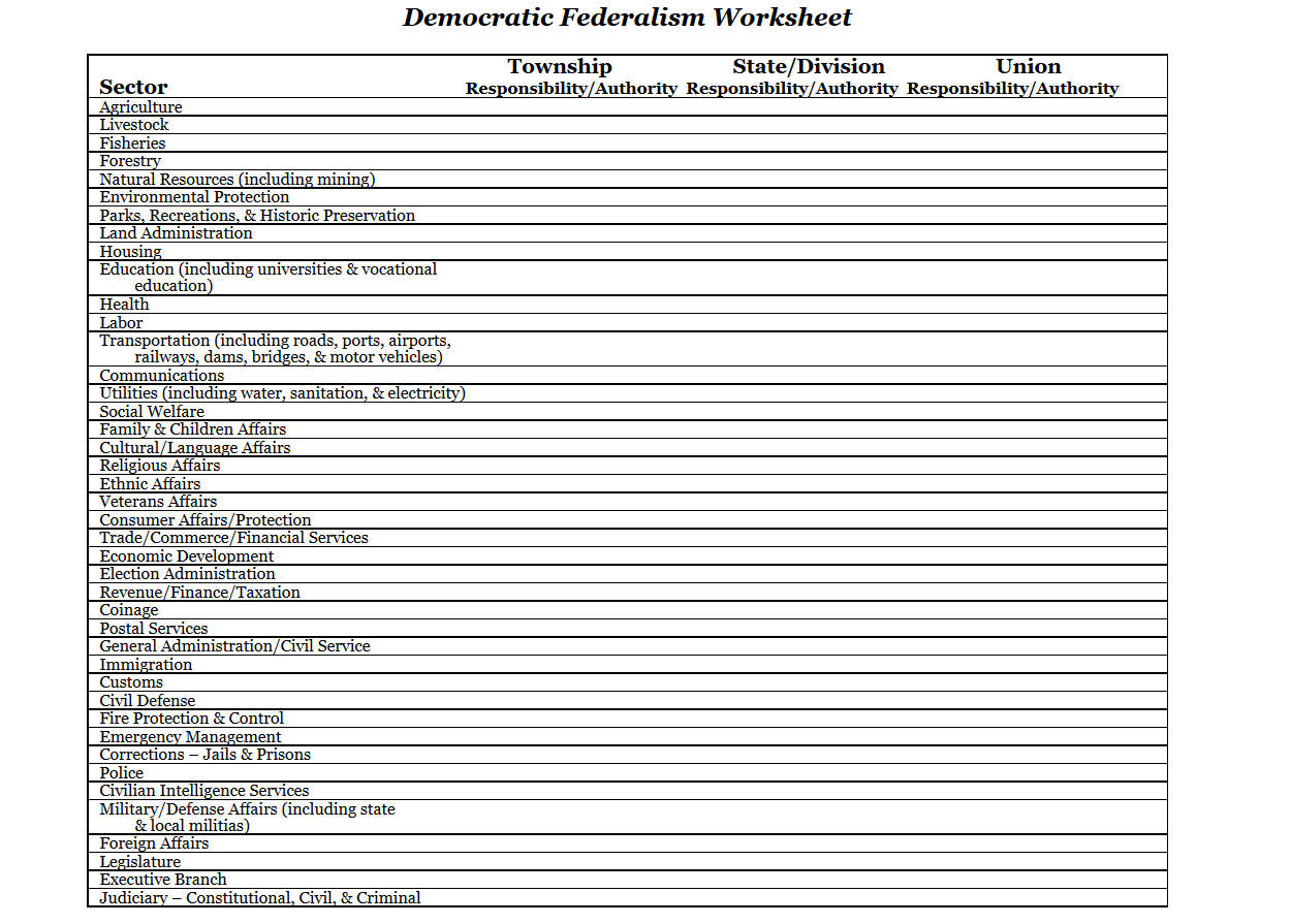 federalism worksheet